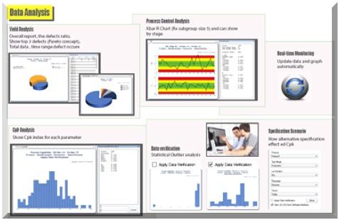การวิเคราะห์ระบบมาตรวัดอัตโนมัติ AMSA by JSR