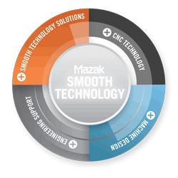 Smooth Technology MAZAK